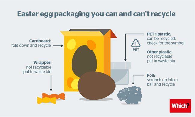 impact easter eggs