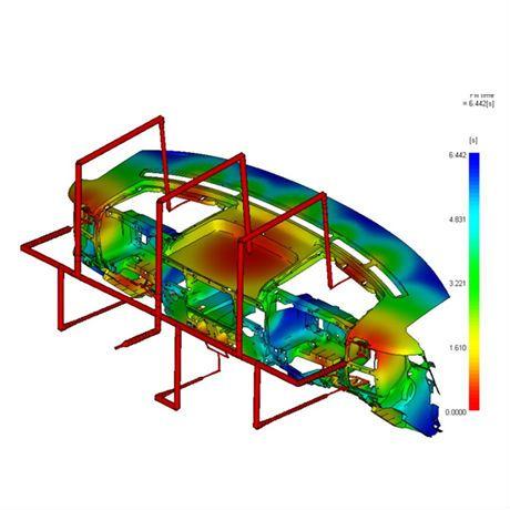 Plastic flow analysis example