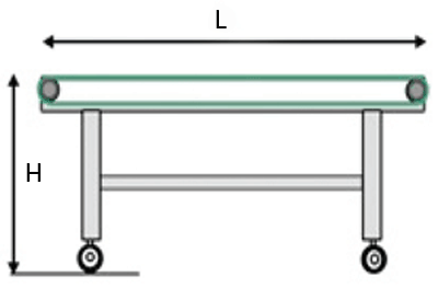 Flat Bed Conveyors Measurements