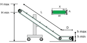 Horizontal to incline belt conveyors measurements