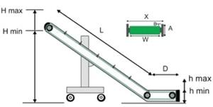 Horizontal to incline belt conveyors measurements diagram