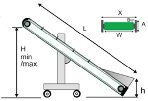 Incline Belt Conveyor Measurements