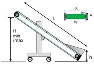 Incline Conveyor Measurements