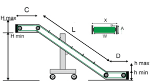 Swan Neck Conveyor Measurements